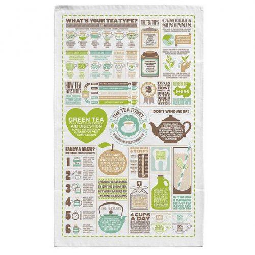 Gifts for Tea Lovers - Tea Towel