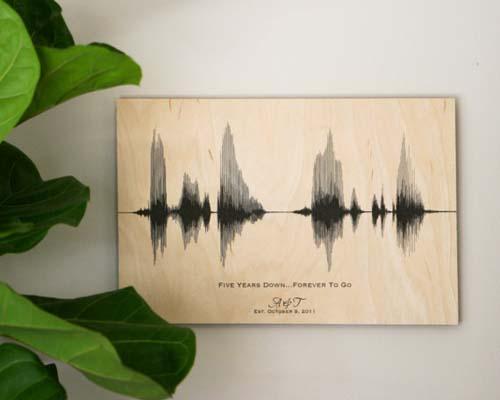 Wood Anniversary Gifts - Voice Art