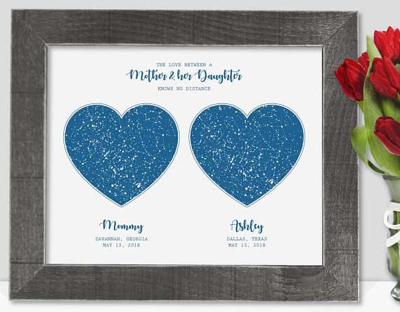 Long Distance Relationship Gifts - Star Crossed Lovers Print