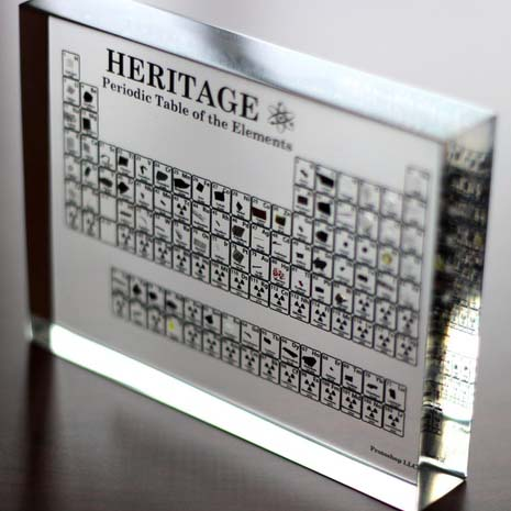 Heritage Periodic Table