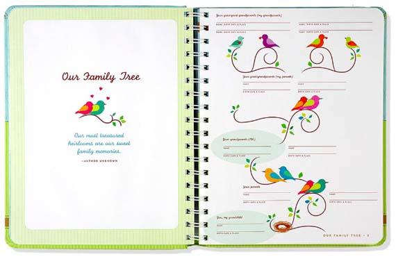 Gifts for Grandma - Memories Book