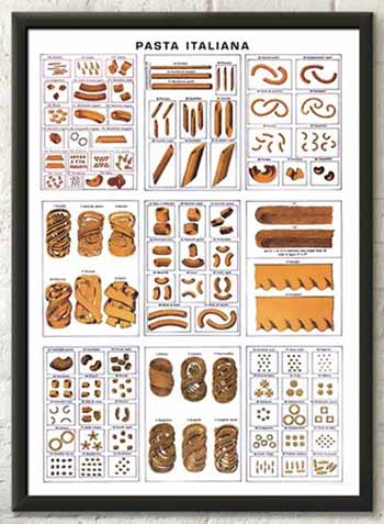 Gifts for Gluten Lovers - Vintage Pasta Print